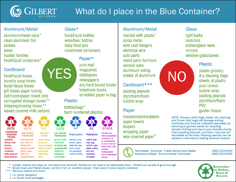 Blue Container Recycling