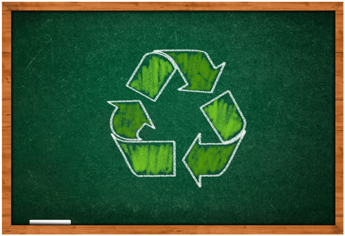 Recycle Education