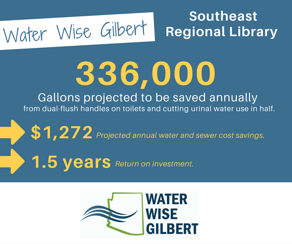 water-wise-gilbert