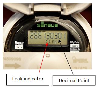 how to read a digital water meter