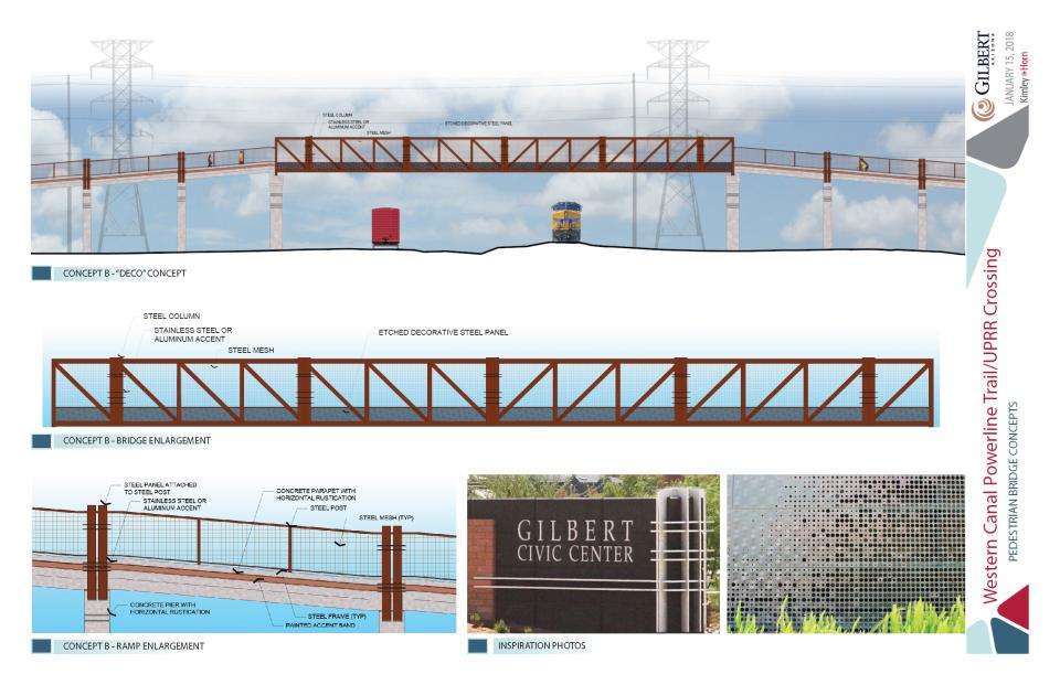 PR113- Bridge Aesthetic Concept Board #2
